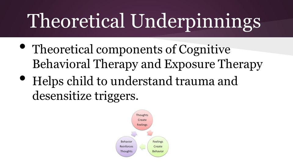 Theoretical Underpinnings Theoretical components of Cognitive Behavioral Therapy and Exposure Therapy Helps child to understand trauma and desensitize triggers.