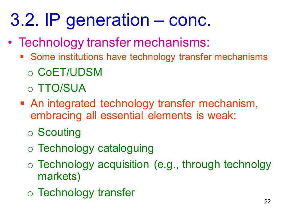 3.2. IP generation – conc.