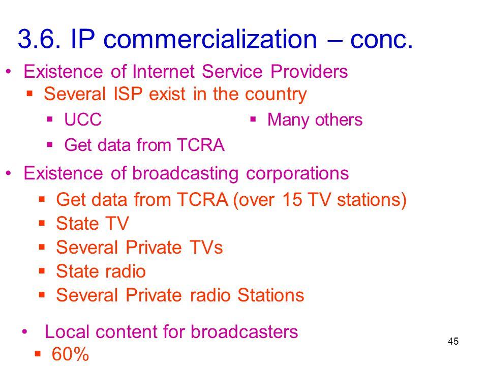 45 3.6. IP commercialization – conc.