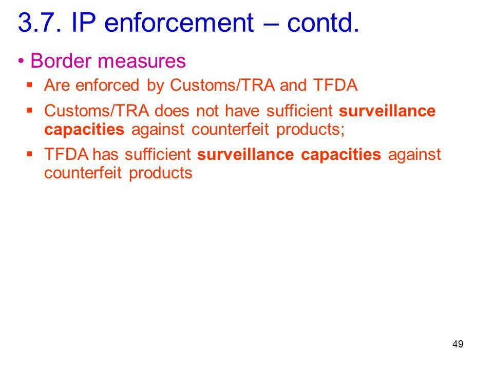 3.7. IP enforcement – contd.