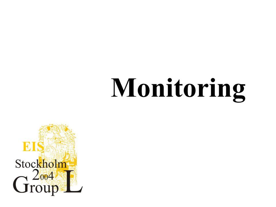 EIS Monitoring