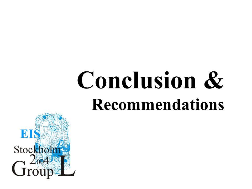 EIS Conclusion & Recommendations