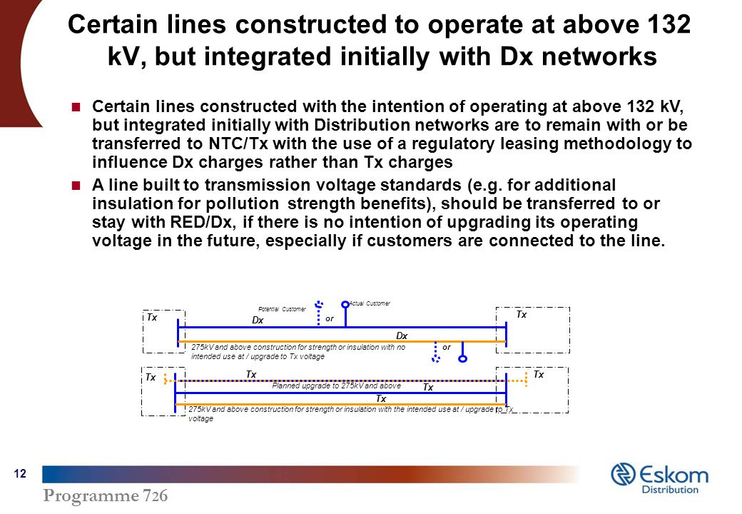 Programme 7 2 6 12 Tx Dx Tx or Potential Customer Actual Customer 275kV and above construction for strength or insulation with the intended use at / upgrade to Tx voltage or 275kV and above construction for strength or insulation with no intended use at / upgrade to Tx voltage Tx Dx Planned upgrade to 275kV and above Tx Certain lines constructed to operate at above 132 kV, but integrated initially with Dx networks Certain lines constructed with the intention of operating at above 132 kV, but integrated initially with Distribution networks are to remain with or be transferred to NTC/Tx with the use of a regulatory leasing methodology to influence Dx charges rather than Tx charges A line built to transmission voltage standards (e.g.