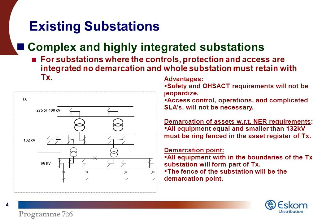 Programme Existing Substations Complex and highly integrated substations For substations where the controls, protection and access are integrated no demarcation and whole substation must retain with Tx.