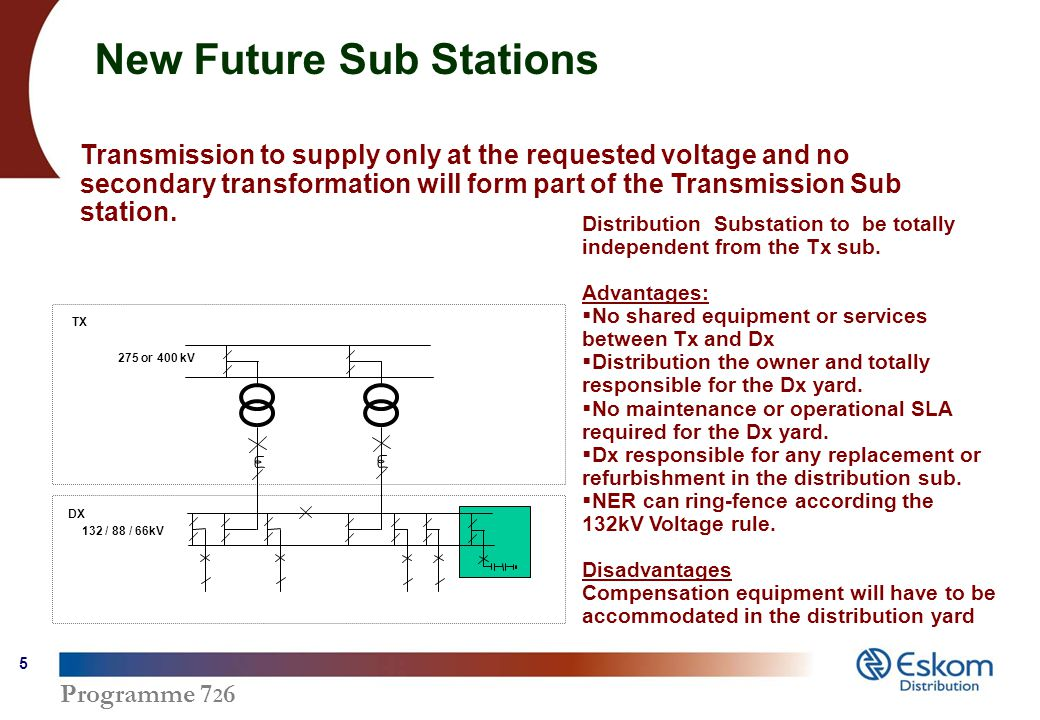Programme New Future Sub Stations Transmission to supply only at the requested voltage and no secondary transformation will form part of the Transmission Sub station.