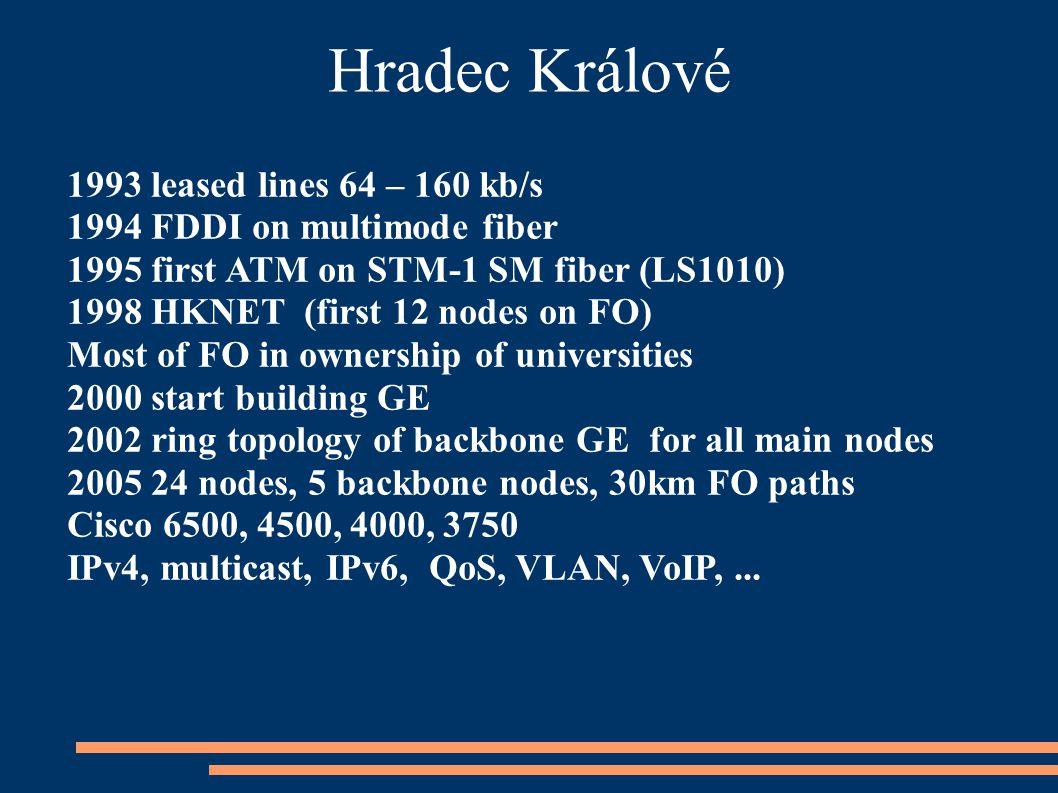 Hradec Králové 1993 leased lines 64 – 160 kb/s 1994 FDDI on multimode fiber 1995 first ATM on STM-1 SM fiber (LS1010) 1998 HKNET (first 12 nodes on FO