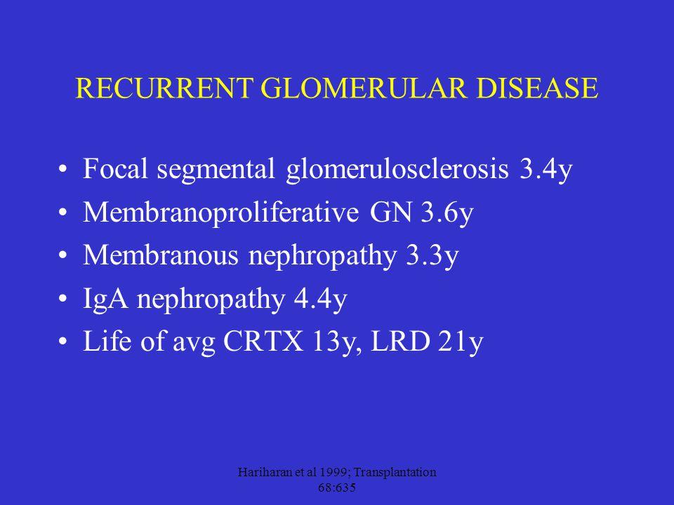 Hariharan et al 1999; Transplantation 68:635 RECURRENT GLOMERULAR DISEASE Focal segmental glomerulosclerosis 3.4y Membranoproliferative GN 3.6y Membra