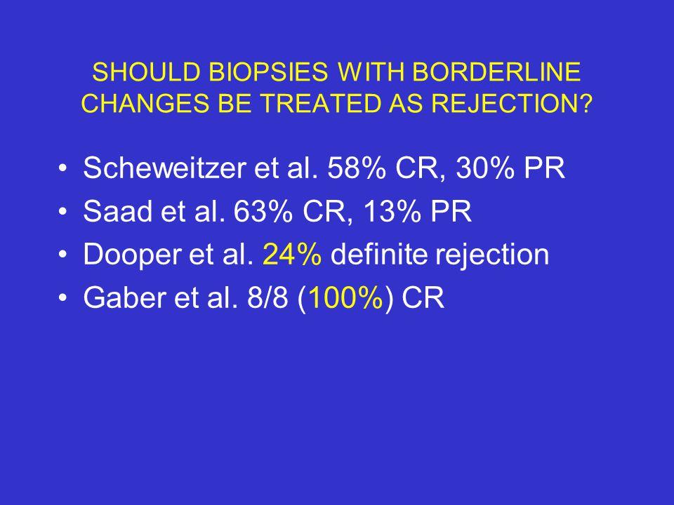 SHOULD BIOPSIES WITH BORDERLINE CHANGES BE TREATED AS REJECTION? Scheweitzer et al. 58% CR, 30% PR Saad et al. 63% CR, 13% PR Dooper et al. 24% defini