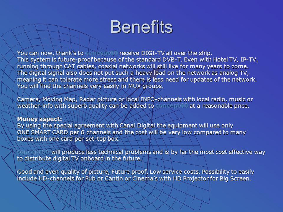 Block Diagram Terrestrial Antenna SAT to DVB-T Max 6 channels from same MUX ex.