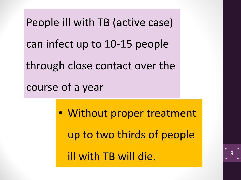 Natural history of TB Factors Agent factors Host factors Social factors 9