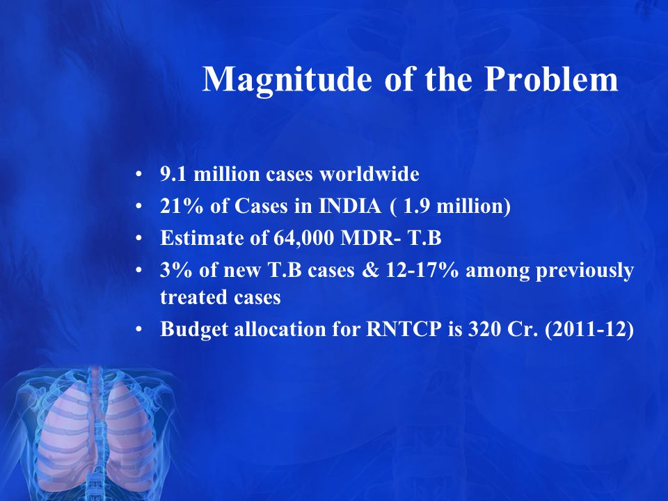 Magnitude of the Problem 9.1 million cases worldwide 21% of Cases in INDIA ( 1.9 million) Estimate of 64,000 MDR- T.B 3% of new T.B cases & 12-17% amo