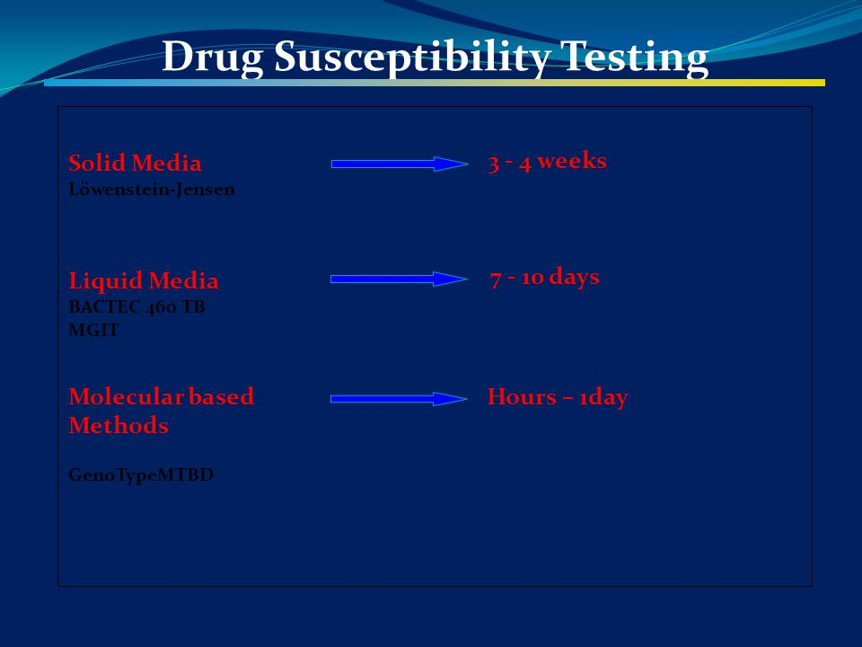 Drug Susceptibility Testing 7 - 10 days 3 - 4 weeks Solid Media Löwenstein-Jensen Liquid Media BACTEC 460 TB MGIT Molecular based Methods GenoTypeMTBD