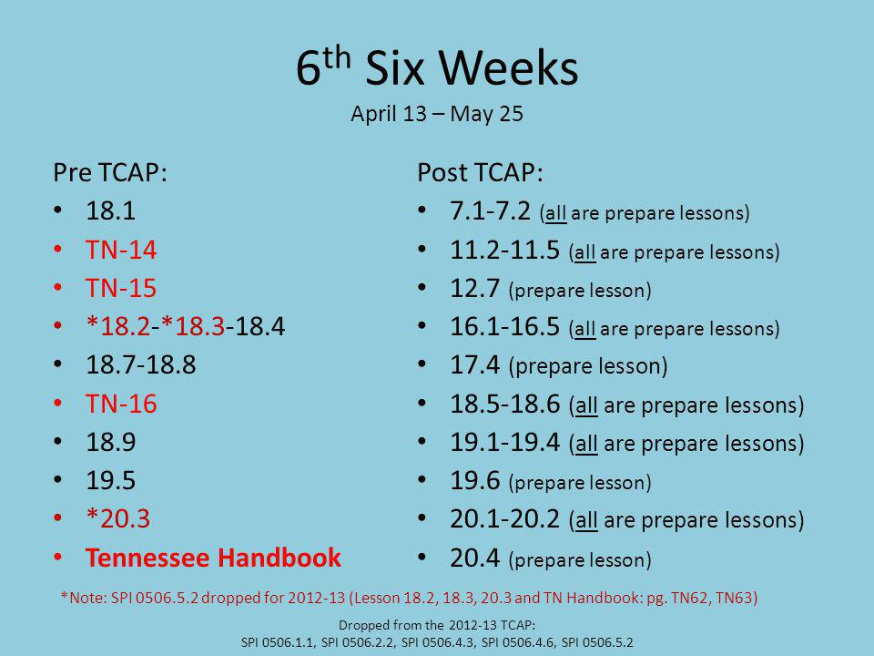 6 th Six Weeks April 13 – May 25 Pre TCAP: 18.1 TN-14 TN-15 *18.2-* TN *20.3 Tennessee Handbook Post TCAP: (all are prepare lessons) (all are prepare lessons) 12.7 (prepare lesson) (all are prepare lessons) 17.4 (prepare lesson) (all are prepare lessons) (all are prepare lessons) 19.6 (prepare lesson) (all are prepare lessons) 20.4 (prepare lesson) Dropped from the TCAP: SPI , SPI , SPI , SPI , SPI *Note: SPI dropped for (Lesson 18.2, 18.3, 20.3 and TN Handbook: pg.
