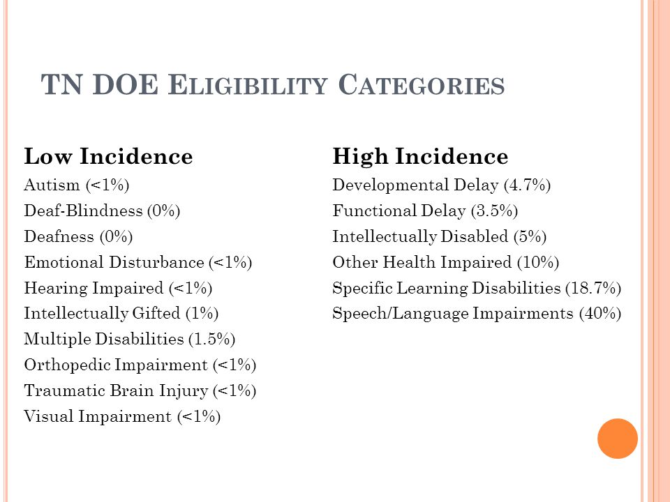 TN DOE E LIGIBILITY C ATEGORIES Low Incidence Autism (<1%) Deaf-Blindness (0%) Deafness (0%) Emotional Disturbance (<1%) Hearing Impaired (<1%) Intellectually Gifted (1%) Multiple Disabilities (1.5%) Orthopedic Impairment (<1%) Traumatic Brain Injury (<1%) Visual Impairment (<1%) High Incidence Developmental Delay (4.7%) Functional Delay (3.5%) Intellectually Disabled (5%) Other Health Impaired (10%) Specific Learning Disabilities (18.7%) Speech/Language Impairments (40%)
