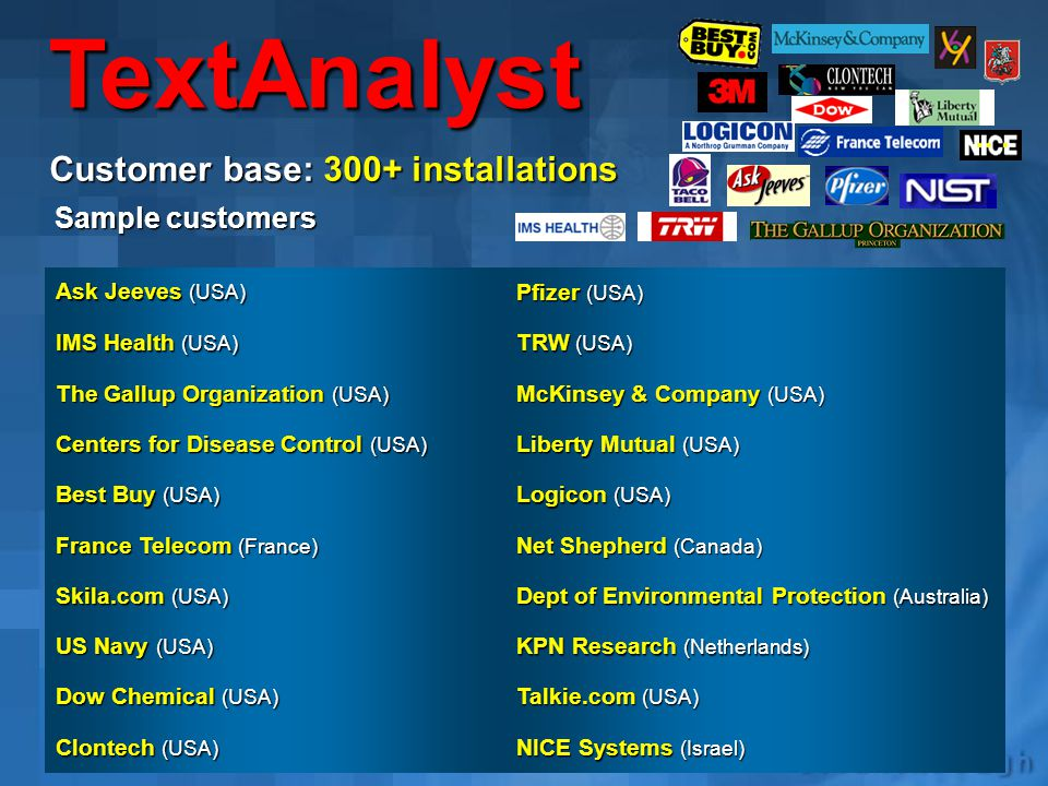 TextAnalyst functionality  Distilling the meaning (Semantic Network)  Navigation  Summarization  Topic explication  Clustering  Dynamic focusing  Categorization (TextAnalyst COM)