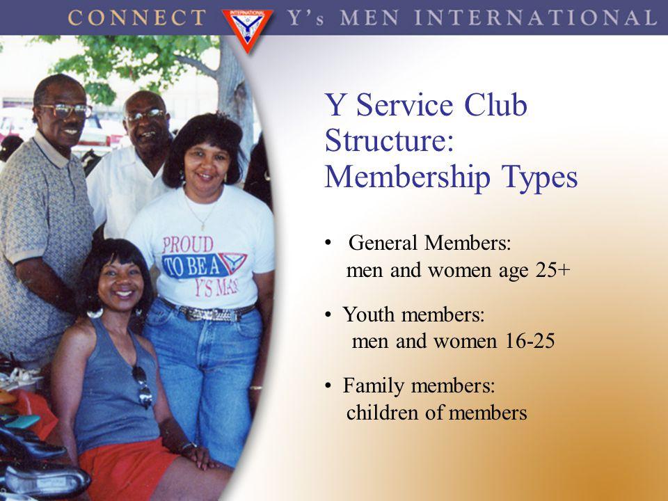 Y Service Club Structure: Membership Types General Members: men and women age 25+ Youth members: men and women 16-25 Family members: children of membe