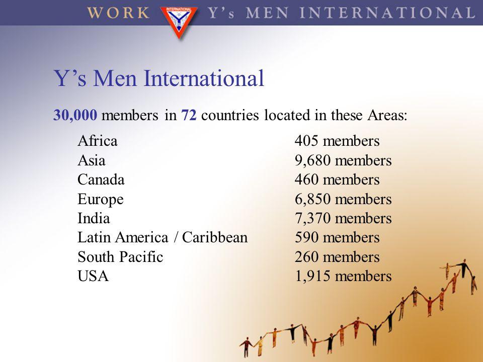 Y's Men International 30,000 members in 72 countries located in these Areas: Africa405 members Asia9,680 members Canada460 members Europe6,850 members