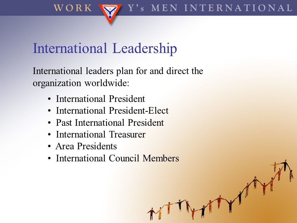 International Leadership International leaders plan for and direct the organization worldwide: International President International President-Elect P
