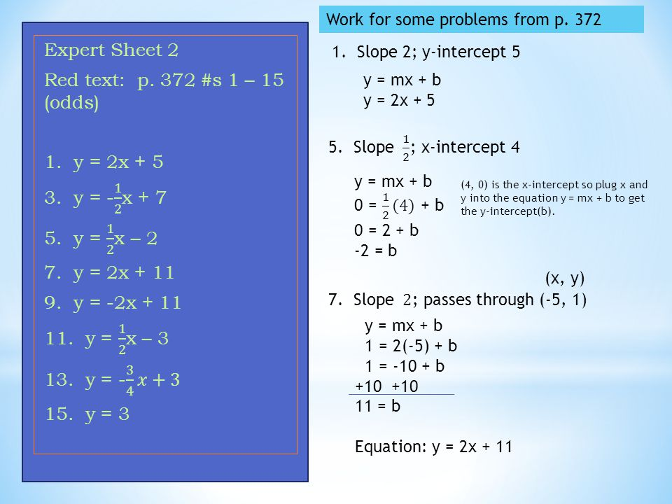 1. Slope 2; y-intercept 5 Work for some problems from p.