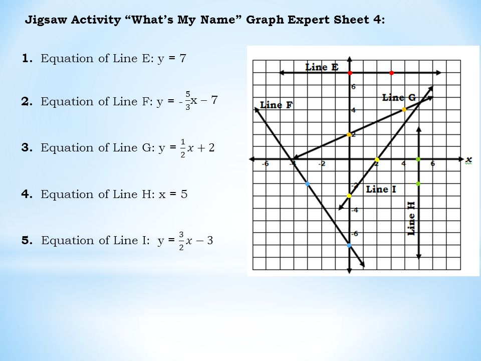 "Jigsaw Activity ""What's My Name"" Graph Expert Sheet 4:         "