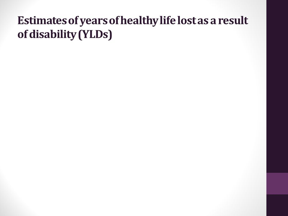 Estimates of years of healthy life lost as a result of disability (YLDs)