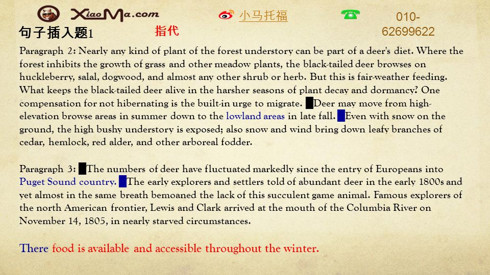 小马托福 010- 62699622 句子插入题 1 Paragraph 2: Nearly any kind of plant of the forest understory can be part of a deer s diet.