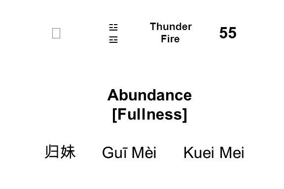 归妹 Guī MèiKuei Mei ☳☲☳☲ Thunder Fire 55 Abundance [Fullness]