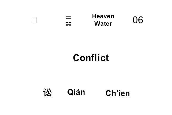 讼 Qián Ch'ien ☰☵☰☵ Heaven Water 06 Conflict