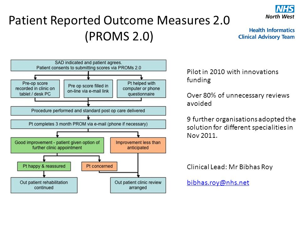 Patient Reported Outcome Measures 2.0 (PROMS 2.0) Pilot in 2010 with innovations funding Over 80% of unnecessary reviews avoided 9 further organisations adopted the solution for different specialities in Nov 2011.