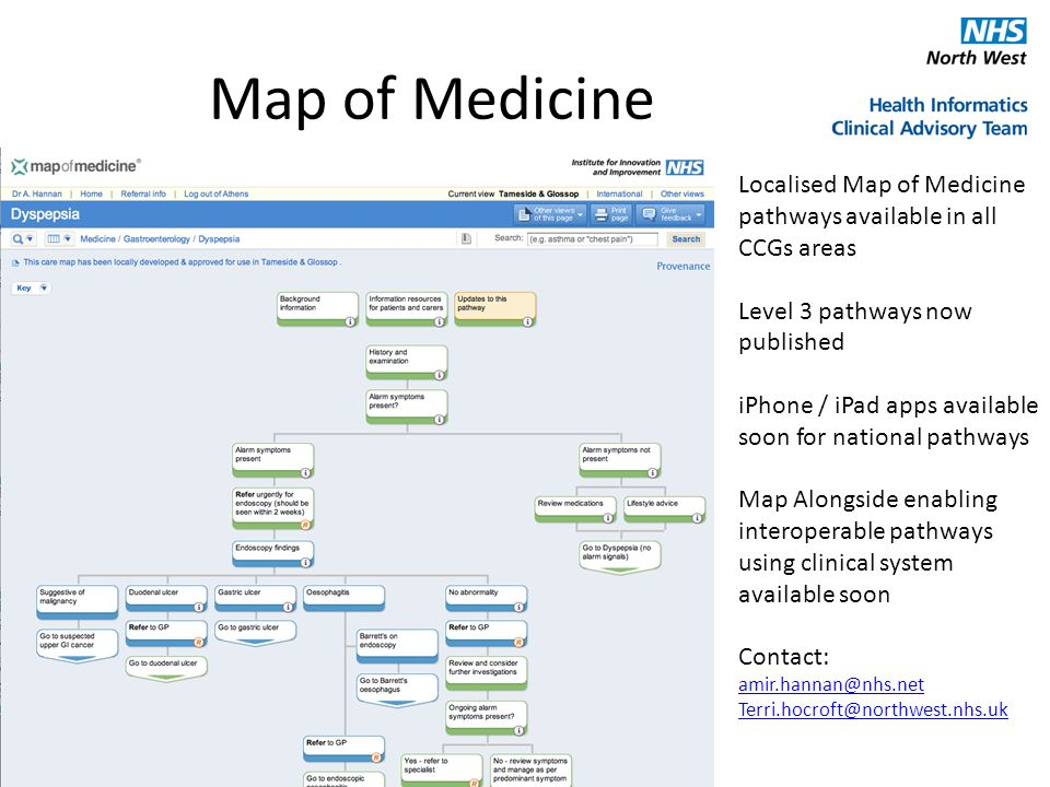 Map of Medicine Localised Map of Medicine pathways available in all CCGs areas Level 3 pathways now published iPhone / iPad apps available soon for national pathways Map Alongside enabling interoperable pathways using clinical system available soon Contact: amir.hannan@nhs.net Terri.hocroft@northwest.nhs.uk