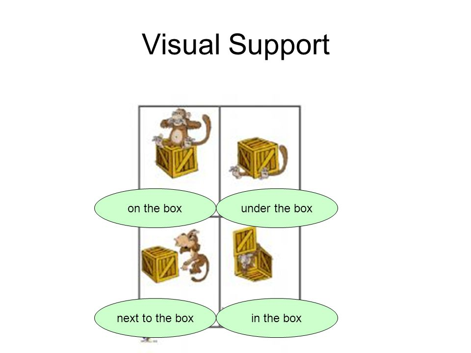 Visual Support on the box next to the boxin the box under the box