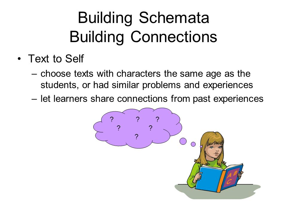 Building Schemata Building Connections Text to Self –choose texts with characters the same age as the students, or had similar problems and experience