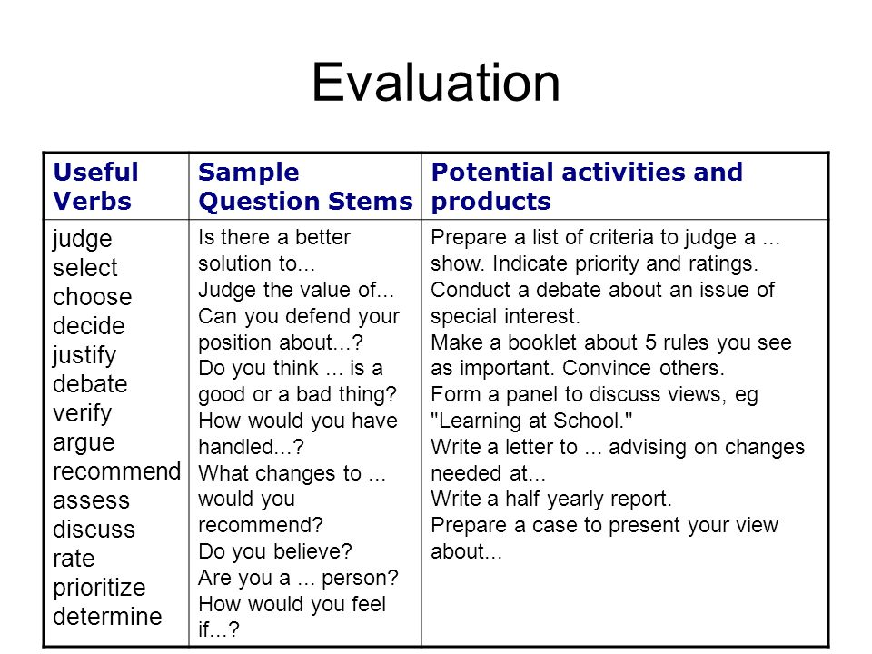 Evaluation Useful Verbs Sample Question Stems Potential activities and products judge select choose decide justify debate verify argue recommend asses