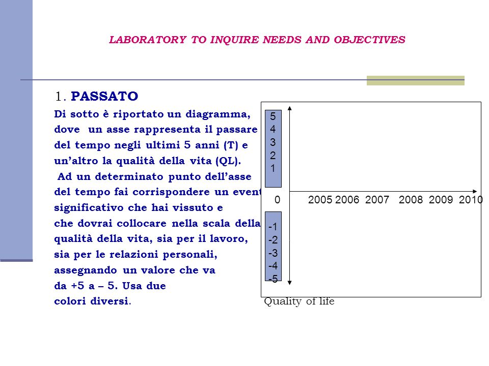 LABORATORY TO INQUIRE NEEDS AND OBJECTIVES 1.