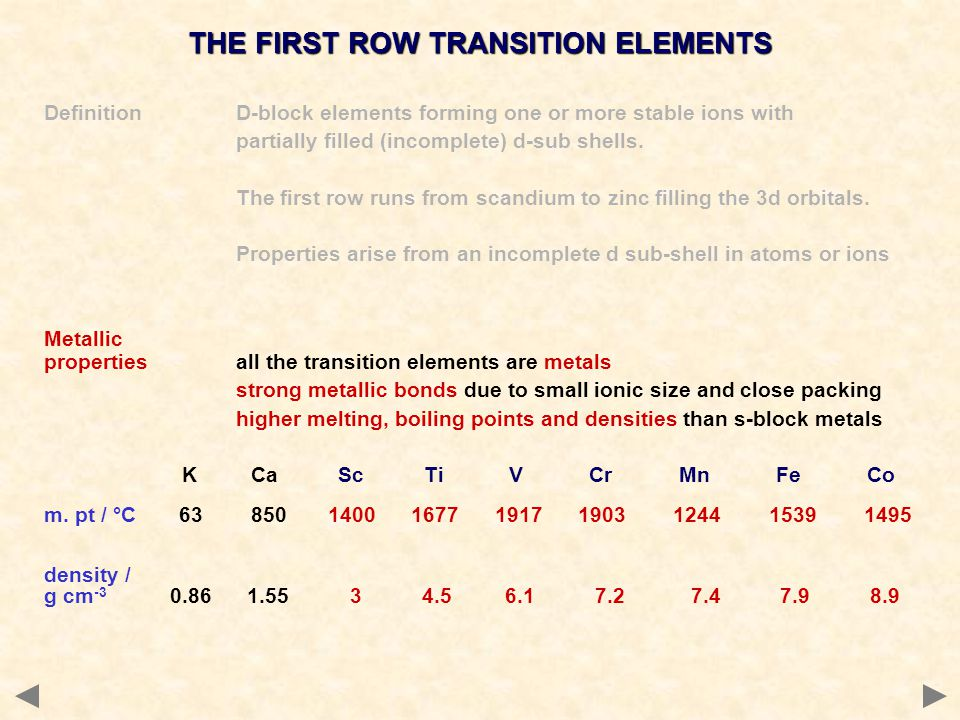 4s 3 3p 3d 4 4p 4d 4f ELECTRONIC CONFIGURATIONS OF THE FIRST ROW TRANSITION METALS POTASSIUM 1s 2 2s 2 2p 6 3s 2 3p 6 4s 1 In numerical terms one would expect the 3d orbitals to be filled next.