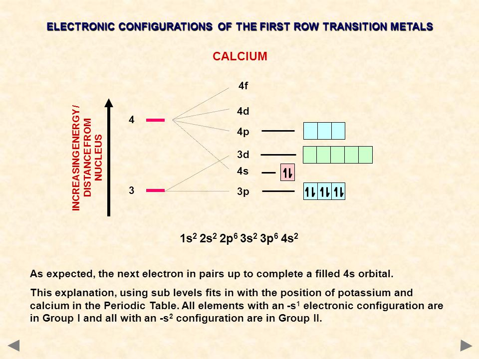 ISOMERISATION IN COMPLEXES GEOMETRICAL (CIS-TRANS) ISOMERISM Square planar complexes of the form [MA 2 B 2 ] n+ exist in two forms trans platincis platin An important anti-cancer drug.