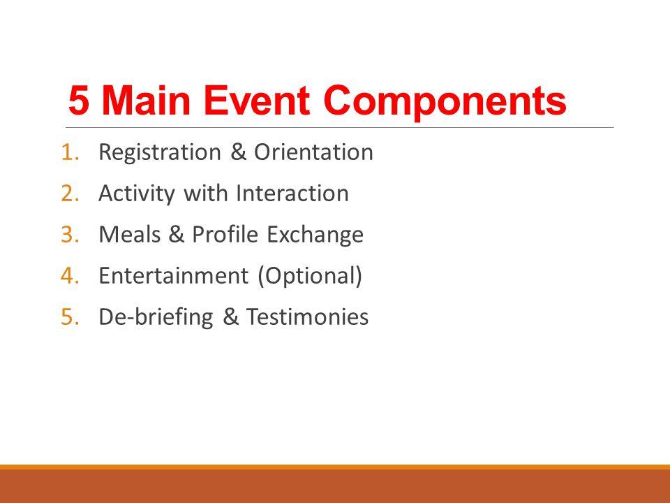 5 Main Event Components 1.Registration & Orientation 2.Activity with Interaction 3.Meals & Profile Exchange 4.Entertainment (Optional) 5.De-briefing & Testimonies