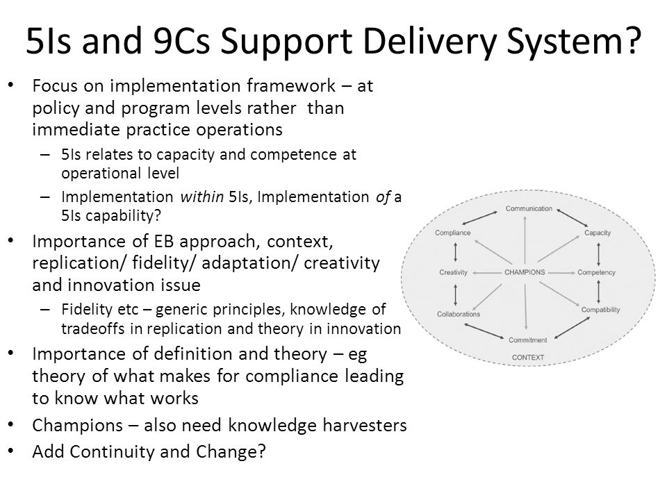5Is and 9Cs Support Delivery System.