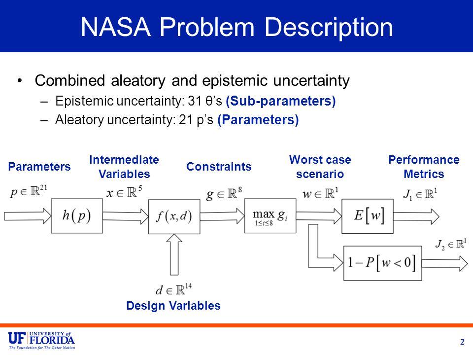 Epistemic Realizations Corresponding to J1/J2 Extrema: Toy Problem Min J1Max J1Min J2Max J2 0.600.071.000.03 -2.001.00-1.431.00 0.521.100.50 0.800.600.800.60 0.030.02