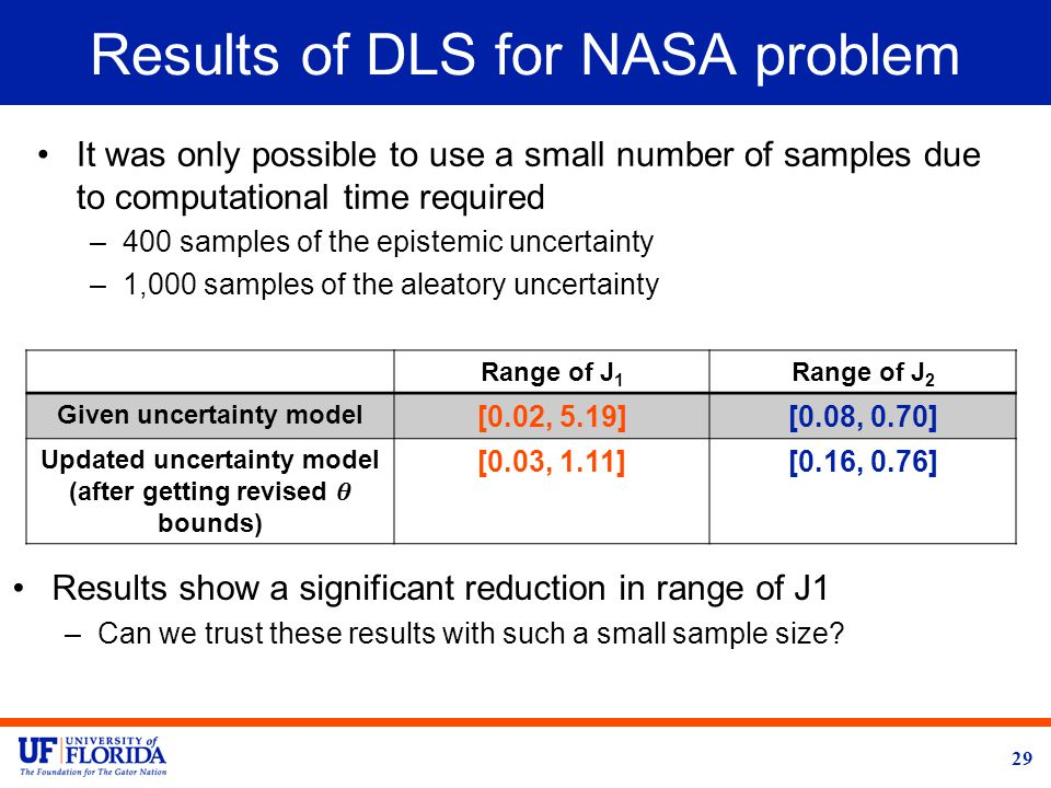 Results of DLS for NASA problem Results show a significant reduction in range of J1 –Can we trust these results with such a small sample size.