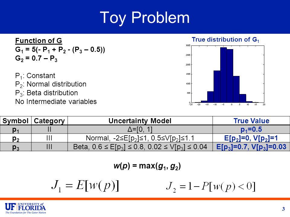 Given Uncertainty model 44 J1 J2 Updated Uncertainty model