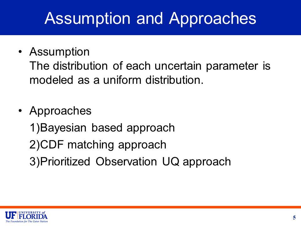 Task B: Sensitivity Analysis 16