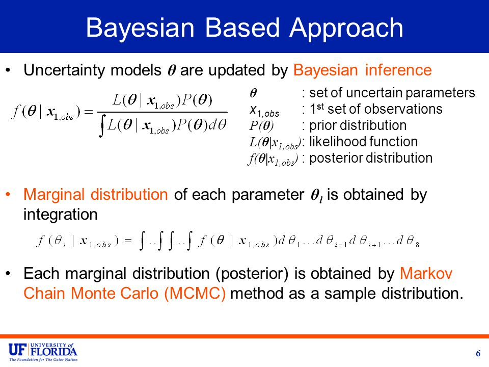 Bayesian Based Approach Uncertainty models θ are updated by Bayesian inference Marginal distribution of each parameter θ i is obtained by integration Each marginal distribution (posterior) is obtained by Markov Chain Monte Carlo (MCMC) method as a sample distribution.