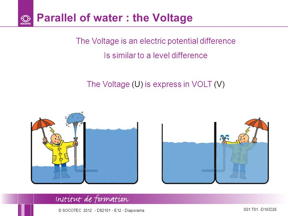 S01 T01 -D10/D26 © SOCOTEC 2012 - D82101 - E12 - Diaporama Parallel of water : the Voltage The Voltage is an electric potential difference Is similar