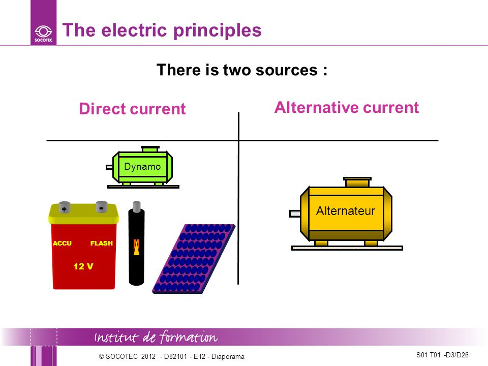 S01 T01 -D3/D26 © SOCOTEC 2012 - D82101 - E12 - Diaporama There is two sources : Direct current Alternative current The electric principles + - ACCU F