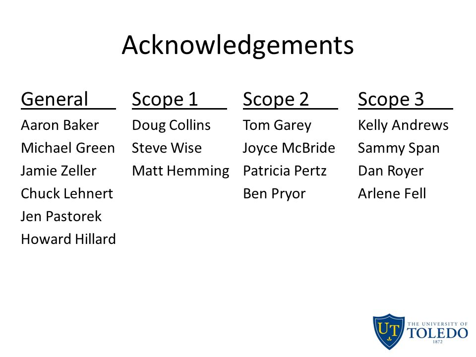 Acknowledgements General Aaron Baker Michael Green Jamie Zeller Chuck Lehnert Jen Pastorek Howard Hillard Scope 1 Doug Collins Steve Wise Matt Hemming Scope 2 Tom Garey Joyce McBride Patricia Pertz Ben Pryor Scope 3 Kelly Andrews Sammy Span Dan Royer Arlene Fell