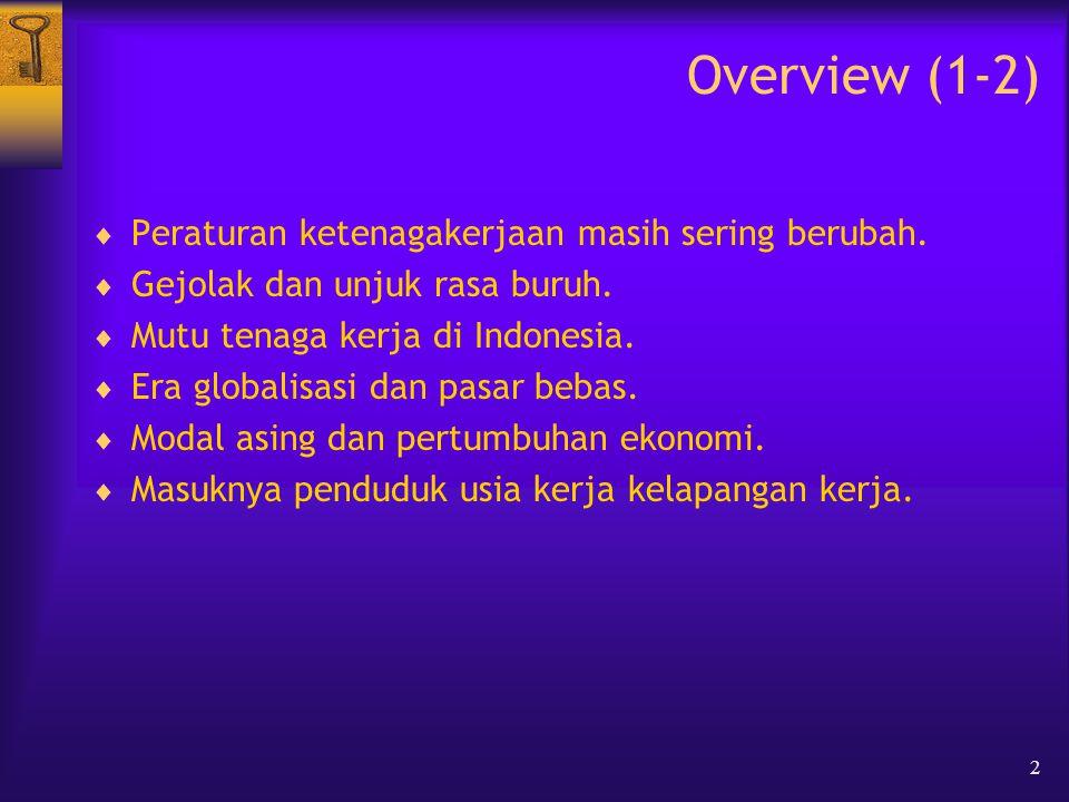 2 Overview (1-2)  Peraturan ketenagakerjaan masih sering berubah.