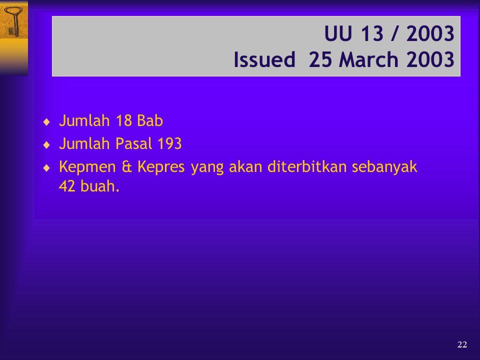 22 UU 13 / 2003 Issued 25 March 2003  Jumlah 18 Bab  Jumlah Pasal 193  Kepmen & Kepres yang akan diterbitkan sebanyak 42 buah.