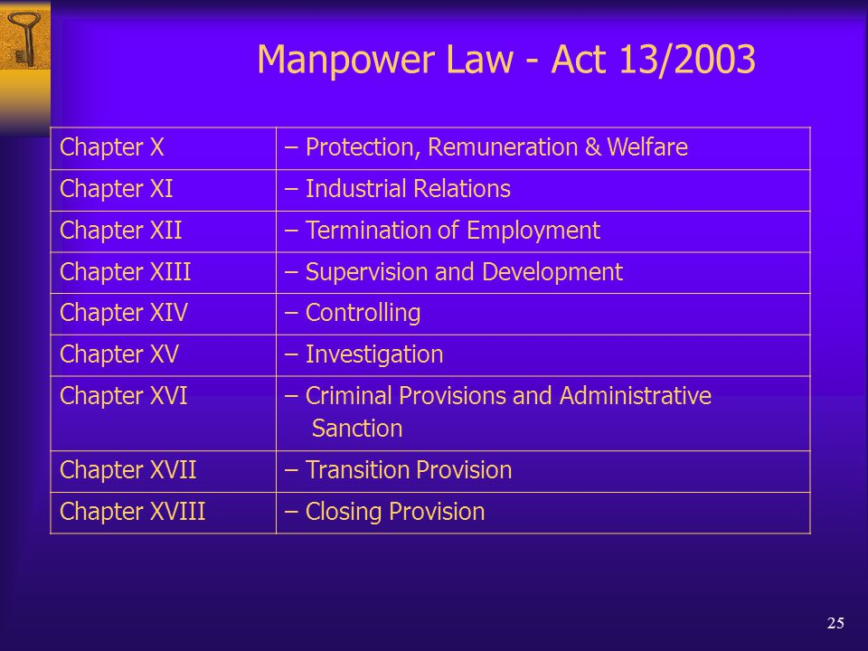 25 Chapter X– Protection, Remuneration & Welfare Chapter XI– Industrial Relations Chapter XII– Termination of Employment Chapter XIII– Supervision and Development Chapter XIV– Controlling Chapter XV– Investigation Chapter XVI – Criminal Provisions and Administrative Sanction Chapter XVII– Transition Provision Chapter XVIII– Closing Provision Manpower Law - Act 13/2003