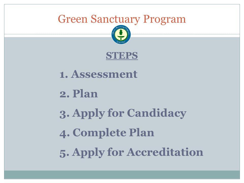 Green Sanctuary Program STEPS 1. Assessment 2. Plan 3.